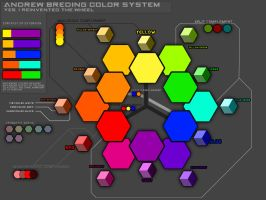 Andrew Breding Color System by PockyMafia