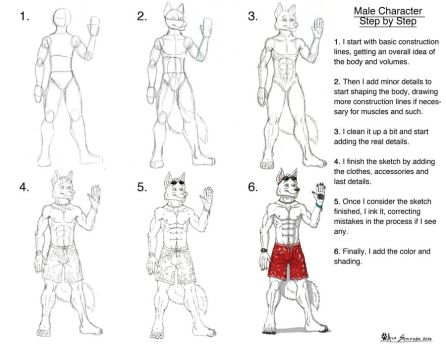 Male Char Step by Step by Darkkraven