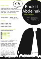 Resume by AbdelhakBoukili