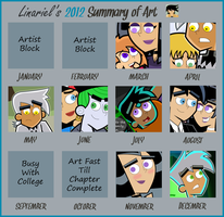 Art Summary of 2012 by Linariel
