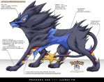 Pokedex 405 - Luxray FR by Pokemon-FR