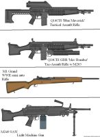 Military Weapon Variants 50 by Marksman104