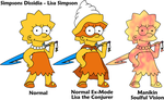 Simpsons Dissidia Sheet - Lisa by Gazmanafc