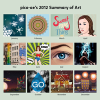 2012 Art Summary Meme by pica-ae