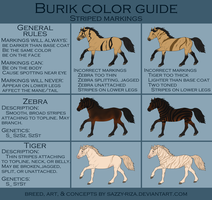 Pattern Guide: Striping Genes by sazzy-riza
