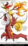 Pokedex 655 - Delphox FR by Pokemon-FR