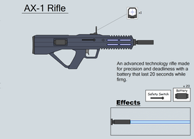 AX-1 Beam Rifle by Artmarcus