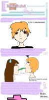 Fruits Basket Meme by paje chan by SunnySenshi