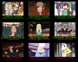 Gravity Falls Alignment Chart by E350tb