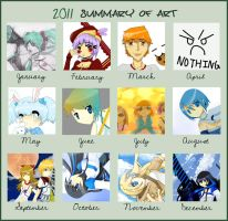2011 Summary of art by Neverominin