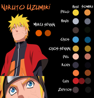 Naruto hexas by FabianSM