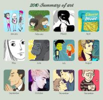 2010 Summary of Art by SirLemoncurd