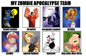 Zombie Apolcalypse Team by shinragod