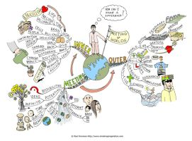 Meeting of Worlds Mind Map by Creativeinspiration