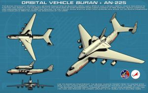 Shuttle Buran and Antonov 225 Mriya ortho by unusualsuspex