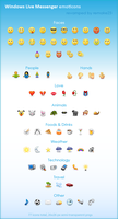WLM emoticons revamped by remake23