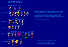 sonic's sprite forms by yurestu