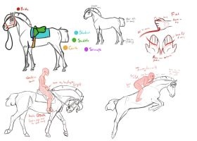 How to Horse by SpytFyre-Ranch