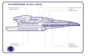 quantum starboard blueprint by S0LARBABY