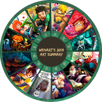 2013 Art Summary by Wenart