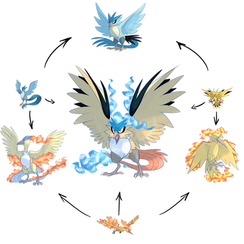 kanto bird fusions by WindFlite
