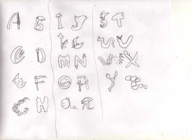 Forever A to Z Symbols by OceanPictures61