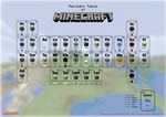 Periodic Table of Minecraft by DemiuM666