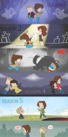 Supernatural Seasons by KamiDiox