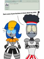 Ask Prototype: Touchy Subject by TheIransonic