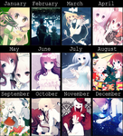 2012 art summary by longestdistance