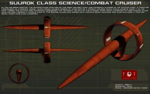 Suurok Class ortho [New] by unusualsuspex