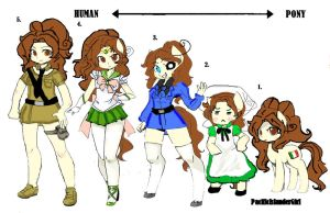 Neo-Italy Human-Pony chart by PacificIslanderGirl