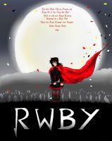 RWBY by SaintsSister47