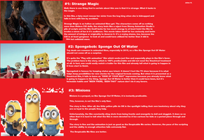 2015's Worst Animated Films. by Jules2005