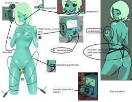 BMO-Tan Guide by awesome-ersauce