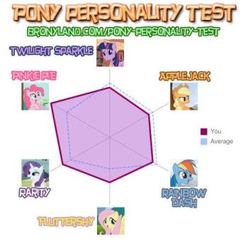 MLP - pony test. pegaSISTER's by FairlyOddSiru