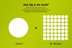 How big is Earth by MartinSilvertant