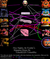 FNAF 2 shipping meme by PrincessStarwberry