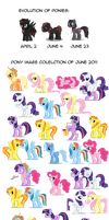 HAVE SOME PONIES by Mixermike622