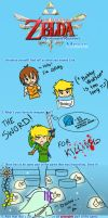 Zelda Skyward Sword Meme by Zelinky