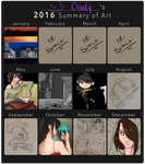 2016 Improvement Meme by CloudyMad