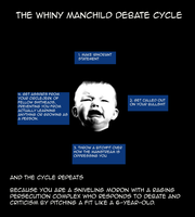 Whiny Manchild Debate Cycle by Bongwater-bandit