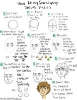 how I draw faces by MissySerendipity