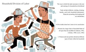 Labor in the Home - Household Division of Labor by Nayias01