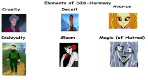 My Elements Of Disharmony Meme by gxfan537