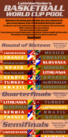 LNY Basketball World Cup Pool by LatinNewYorker