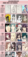 Monobani's Improvement Meme 2009-2014 by monobani