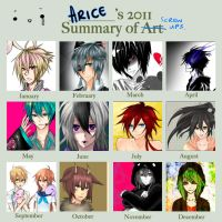 2011 Fail Summary by WhackThatAlice