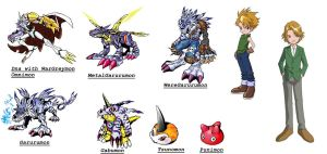 Evolutions of Gabumon by TiagoMC