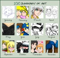 2010 Summary Art Meme by EnzanBlues456